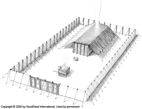 Diagram of the Tabernacle and Basic Layout